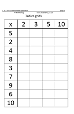 math worksheet : times table practice 2 3 5 and 10 times tables  maths blog : Multiplication Tables Practice Worksheets