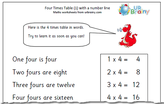 times tables worksheets. The four times table has a