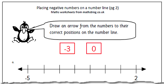 place_negative_ numbers 2_large