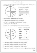 math worksheet : year 6 maths worksheet interpret pie charts  maths blog : Pie Chart Fractions Worksheet