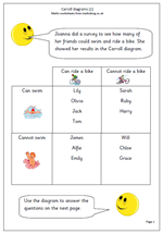 Maths blog free maths worksheets resources and reviews part 34 carroll diagrams year 2 handling data ccuart Gallery